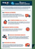 maneras-de-reducir-costos-logisticos-TYP.png